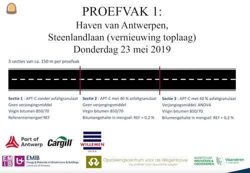 Willemen Infra test asfalt verrijkt met verjongingsmiddelen, bekijk de film