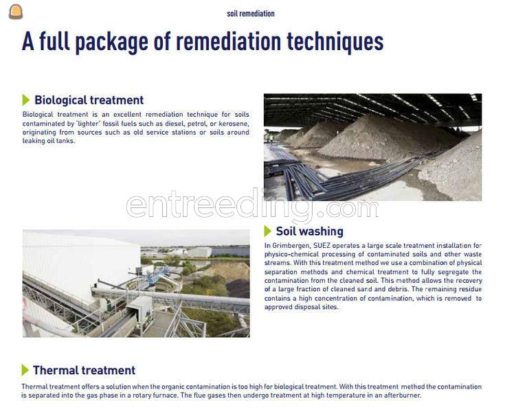 Totaaloplossingen voor bodemsanering en grondwatersanering