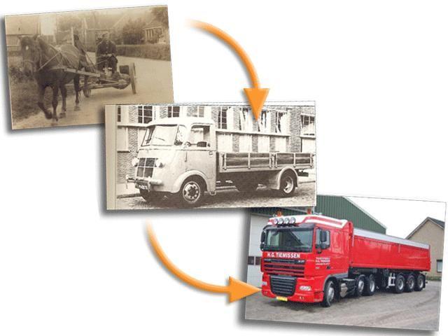 Van paard en wagen naar moderne kippervrachtauto...