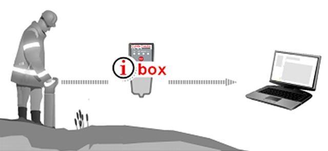 C.Scope Kabeldetectors met CableTracks GPS systeem