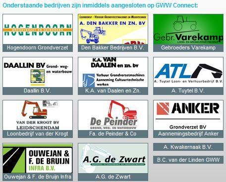 GWW bedrijven die inmiddels zijn aangesloten op GWW Connect